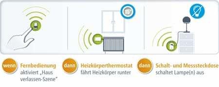 Fernbedienung für den Schlüsselbund devolo Home Control Fernbedienung | klein, flexibel und programmierbar