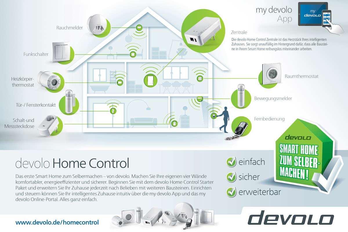 Devolo Home Control Steuersoftware jetzt mit Expertenmodus ...