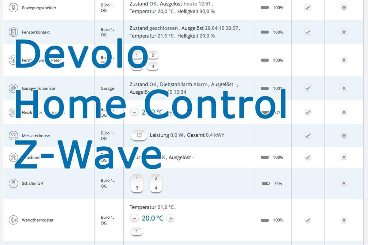 Devolo Z Wave : devolo z wave homecontrol smart home teil 3 dreibeinblog ~ Lizthompson.info Haus und Dekorationen