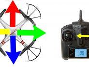 Quadcopter – Drohne – Was ist der headless-mode?
