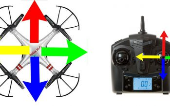 Quadcopter – Drohne – Was ist der headless-mode?